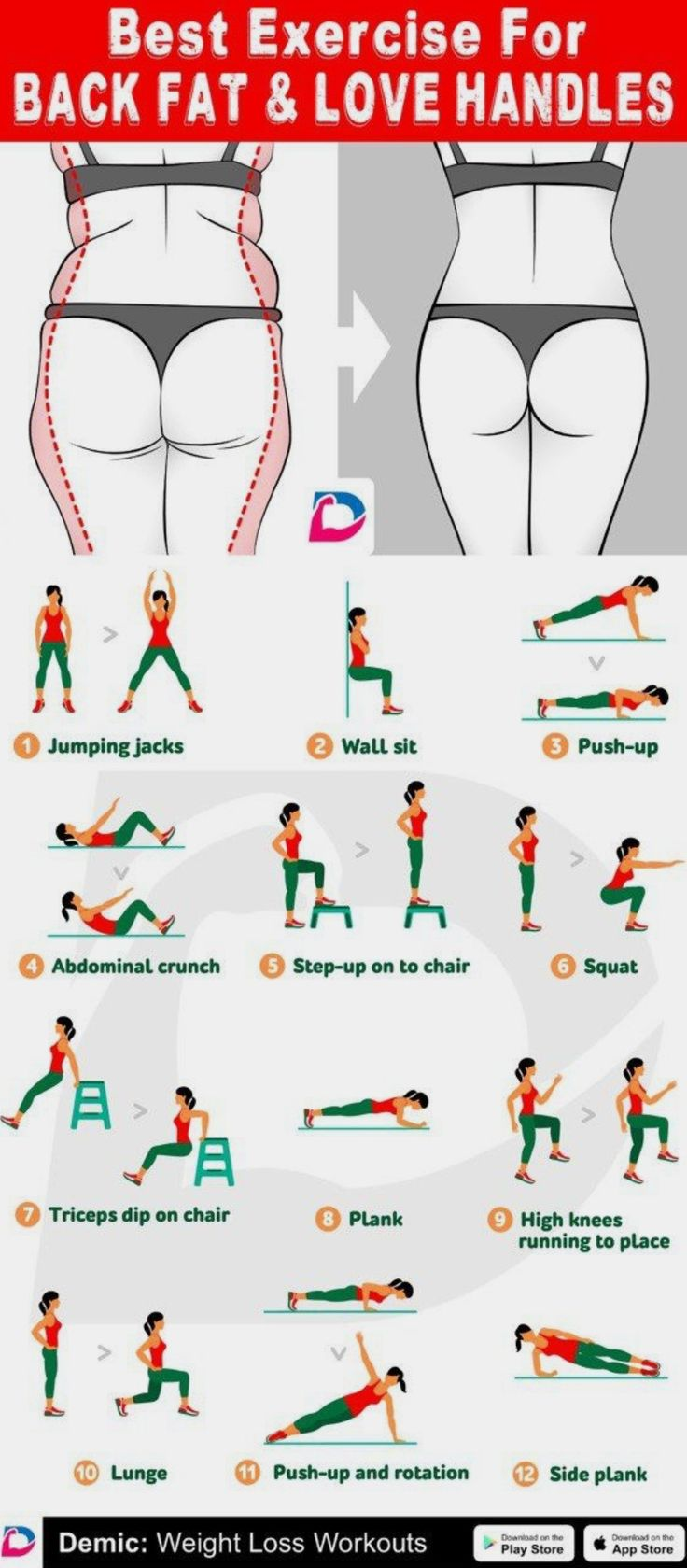 Exercises for Back Fat & Love Handles.