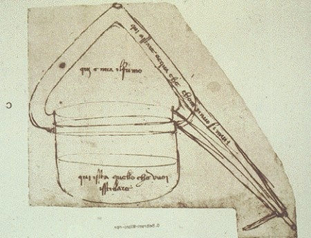 leonardo s list of inventions Science and inventions of leonardo da vinci edit classic editor history in the late 20th century, interest in leonardo's inventions escalated.
