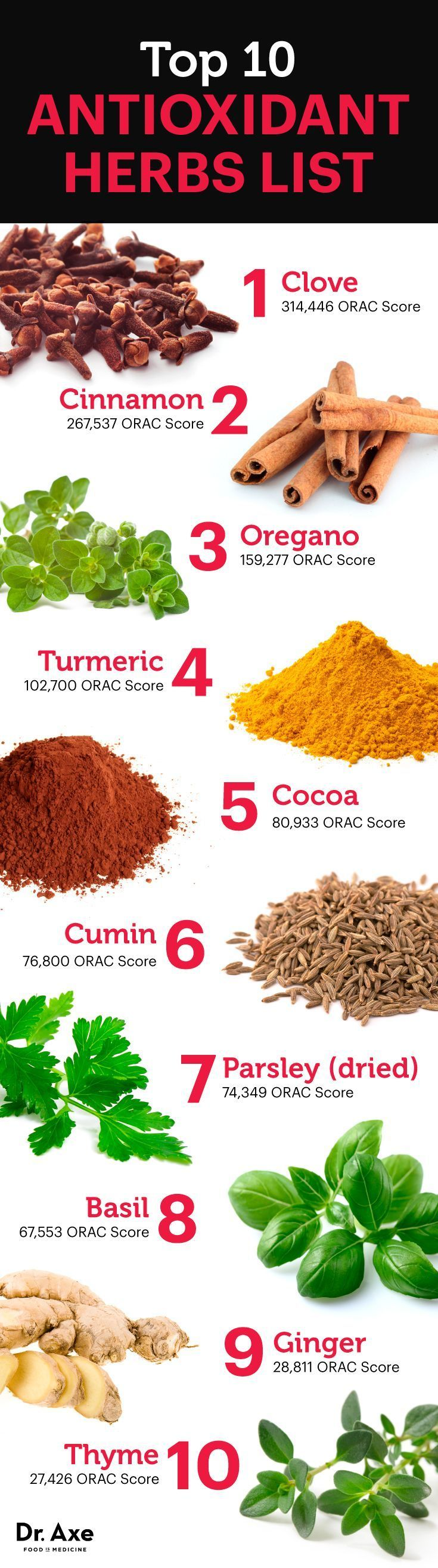 Top 10 High Antioxidant Foods - http://DrAxe.com