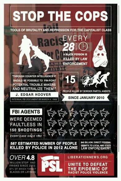 Some interesting facts about police brutality in America via...