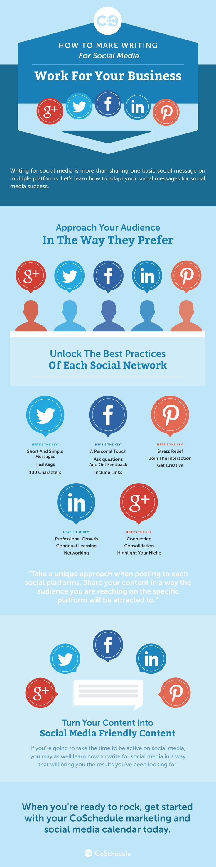 How To Make Writing For Social Media Work For Your Business: The Ultimate Infographic