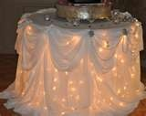 Lights Under the Table Cloth