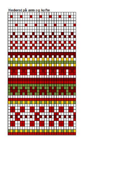 Legger også ut mønsteret til den andre kofta jeg strikket i fjor vinter. Mønsteret er ikke å få kjøpt lenger. Jeg har ikke strikket halslinn...