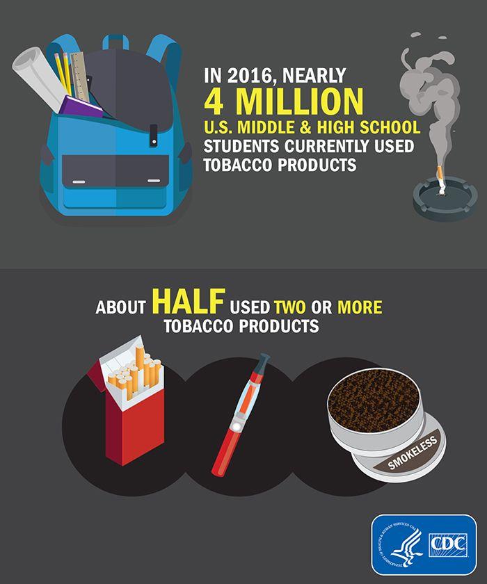 #Smoking #Teens #QuitNow #Virginia #BreatheWell
