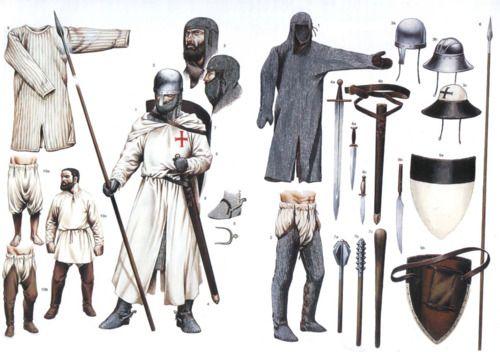 Templar Kit