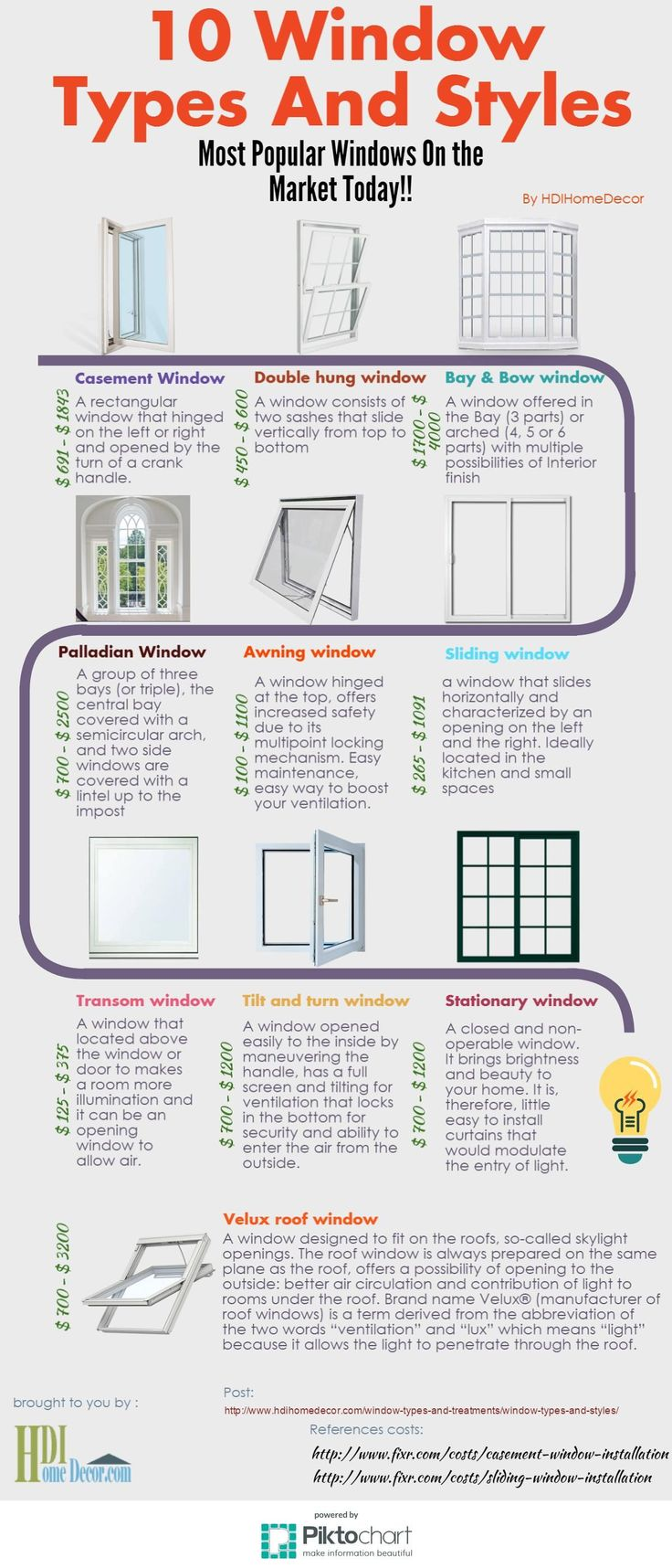 Types of residential windows - Top 10 Window Types And Styles Common Designs In Homes Today