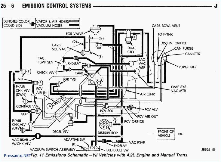 Engine Wiring Harness Diagram On 1990 Jeep Engine Wiring