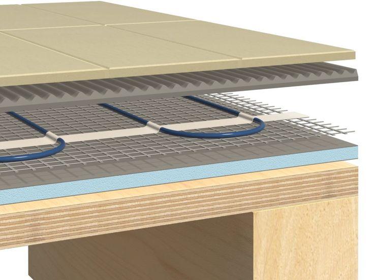 Electric Underfloor Heating Bathroom