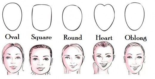 "Answers to the questions: Heart size: Large forehead, small chin Rectangular: About not wide forehead like jaw and more ""angular"" in the shapes. Around: Equal Loans …"