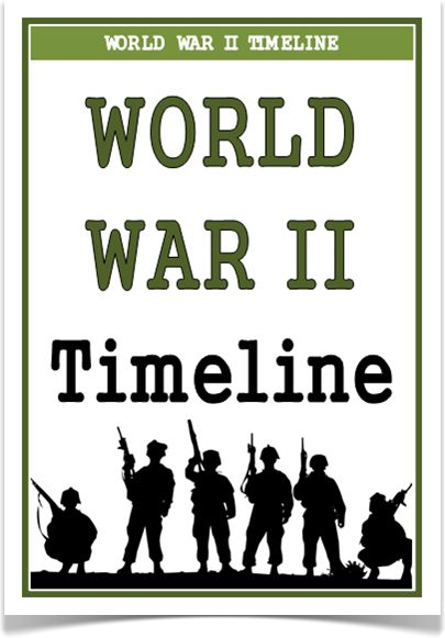 World War Two Timeline - Treetop Displays - Downloadable EYFS, KS1, KS2 classroom display and primary teaching aid resource