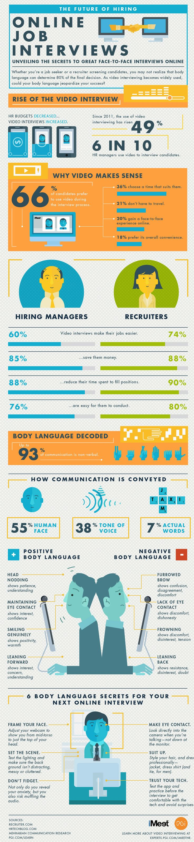 17 best ideas about how to face interview interview video chat it ain t just for long distance relationships anymore infographic · interviews infographicinterviews onlineface