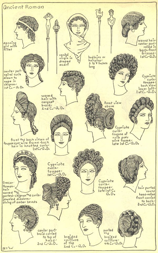 Woman´s ilustrations of the different hat and hair styles of the Ancient Roman
