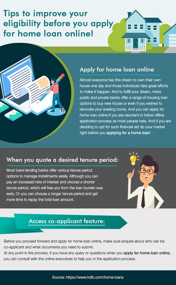 Apply for home loan online- HDFC offers housing loan with an