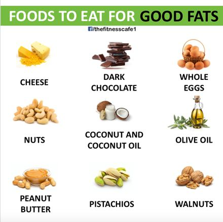 Foods to eat for Good Fats