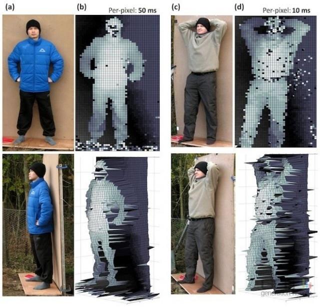 Scanner la présence d'un humain à plus d'1 kilomètre? Oui, oui...