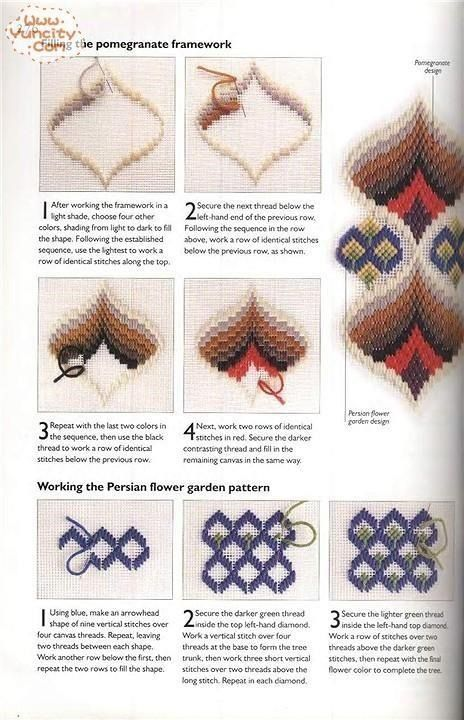 bargello needlepoint (à faire sur une veste