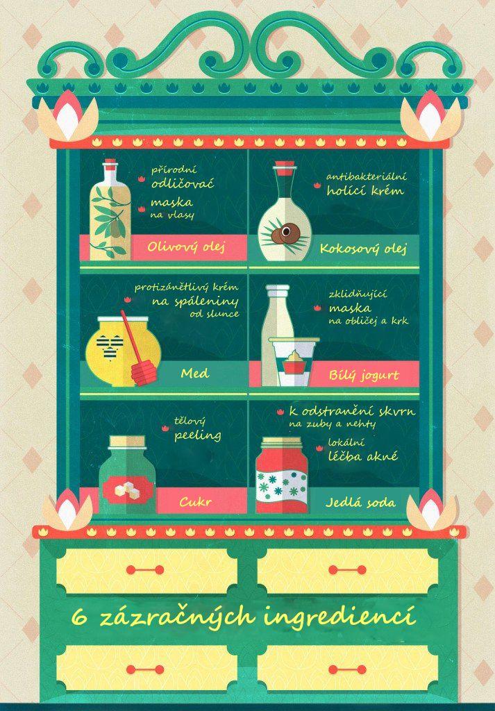 6 zázračných ingrediencií, ktoré vám pomôžu ku kráse a máte ich dokonca aj vy doma! | Chillin.sk