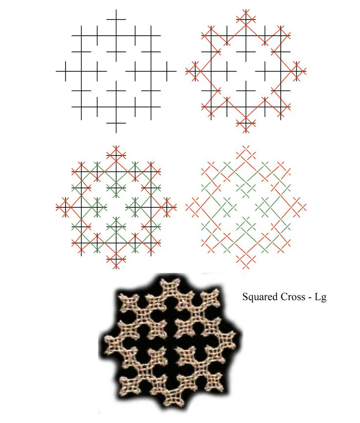Squared Cross - Lg - Lattice Diagram