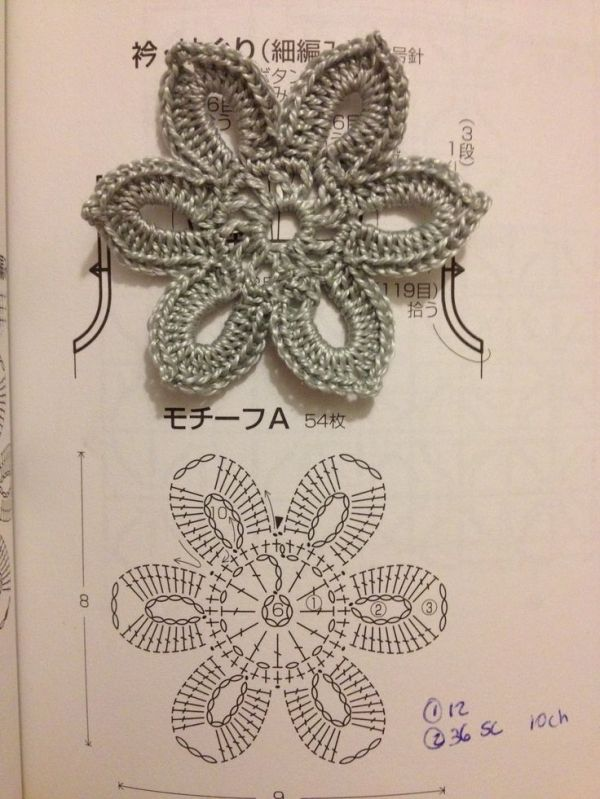 how to make a crochet graph from a picture