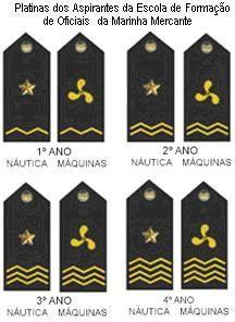Marinha Mercante Brasileira – Wikipédia, a enciclopédia livre