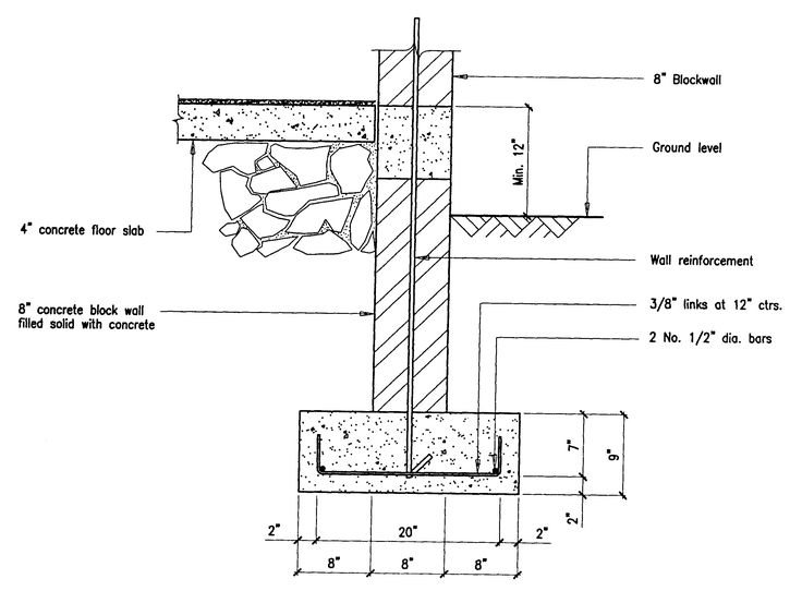 Building Guidelines Drawings. Section B: Concrete