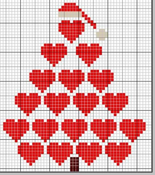 Patrones para arboles navideños en punto de cruz