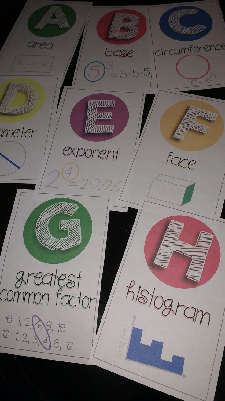 Bright and colorful middle school math alphabet to decorate the 6th - 8th grade classroom features a vocabulary word for each letter!