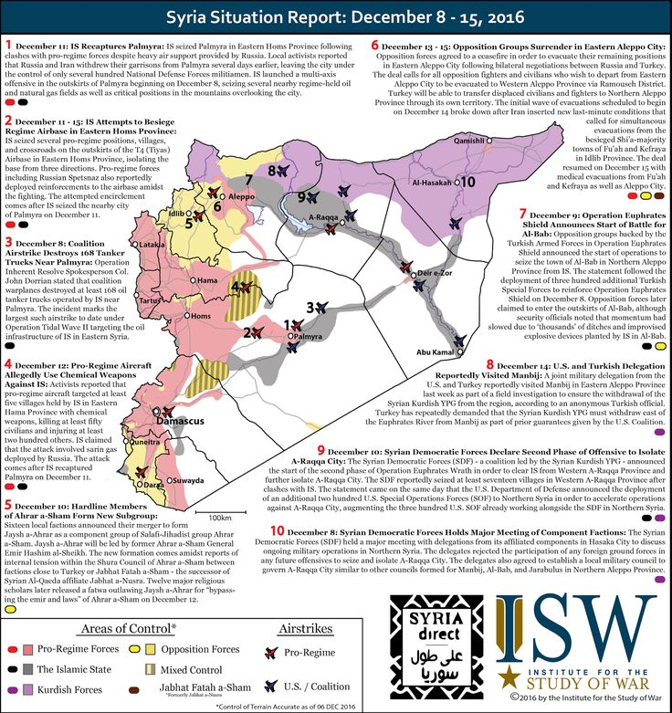 ISW Blog Syria Situation Report December 8 - 15, 2016 Graphs - Situation Report