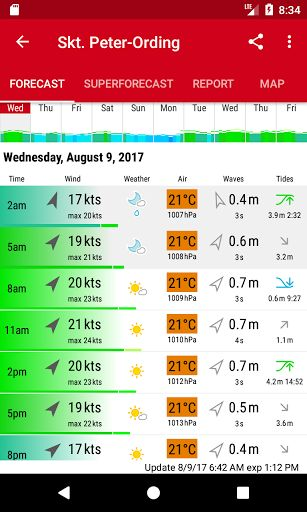 Windfinder Pro v2.6.2 [Patched Proper]   Windfinder Pro v2.6.2 [Patched Proper]Requirements:4.0 and upOverview:Wind waves & weather for kite & windsurfers surfers sailors and paragliders.  Wind waves & weather worldwide for kitesurfers windsurfers surfers sailors and paragliders  forecasts for 40000 spots  observations from 18000 weather stations  configurable favorites measuring units  widgets for your home screen  forecast maps to get a better picture of the general weather situation…