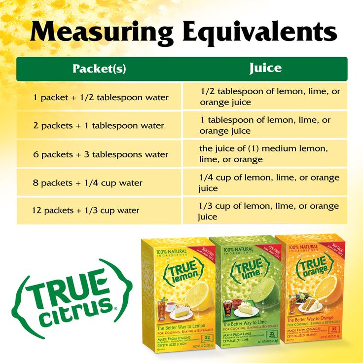 Excellent Product!!! Purchase in most grocery stores or online. Want to add a burst of fresh citrus taste to your next dish? Use this simple conversion chart to replace fresh lemon, lime or orange juice when cooking and baking with True Lemon, True Lime or True Orange packets.