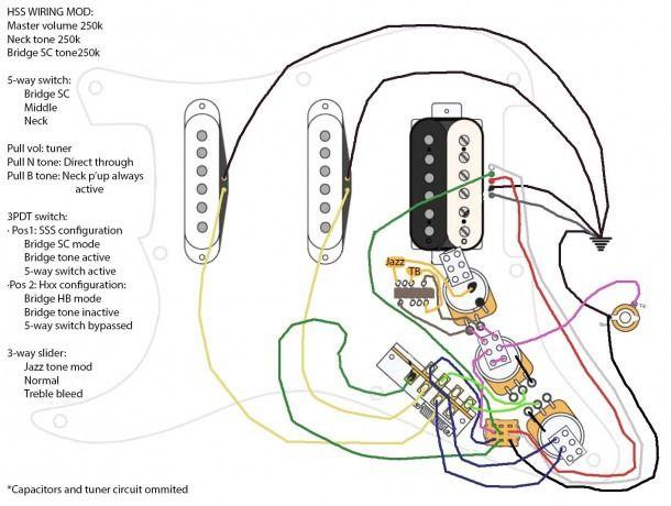 Strat Wiring Diagram Fender Hss Fender Stratocaster Diagram