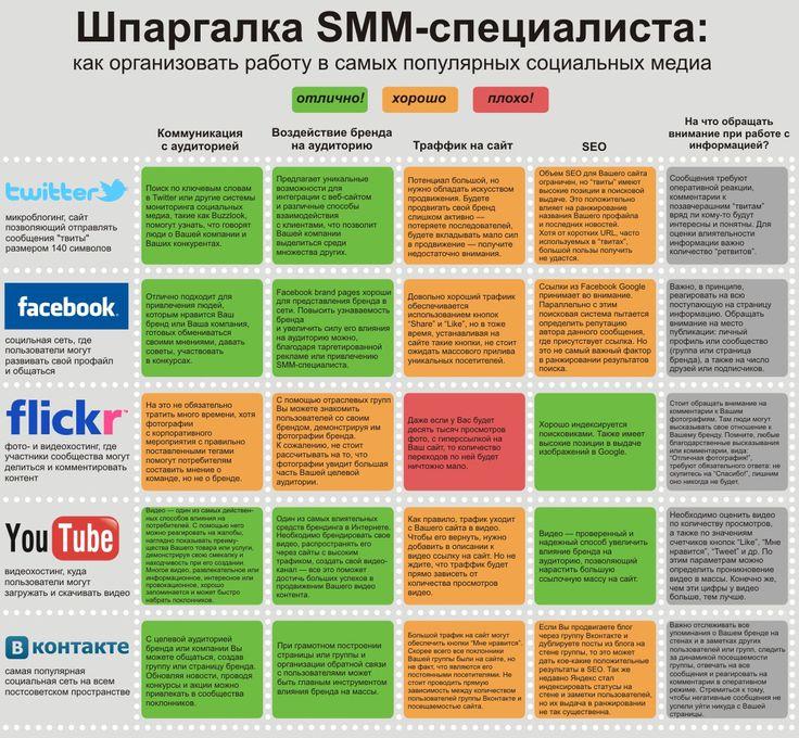 шпаргалка  http://cons-rus.ru/
