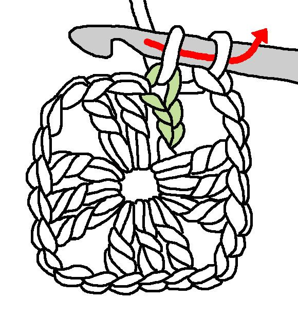 very clear instructions on how to make a granny square