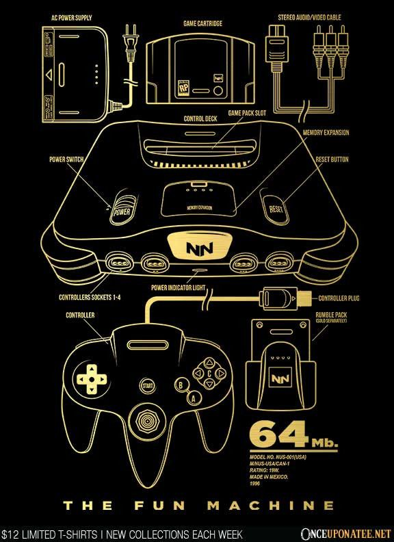 N64 by Adam Works is available on OnceUponaTee.net until 1/12 starting at only $12!