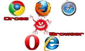 Основы компьютера и интернета.: Как удалить вирус с зараженного браузера