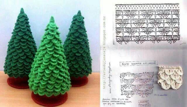 Arbol navidad crochet ganchillo | Esquemas Patrones Ganchillo ...