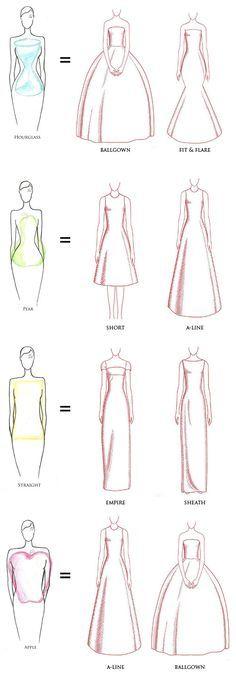 wedding dresses illustrations - Google Search