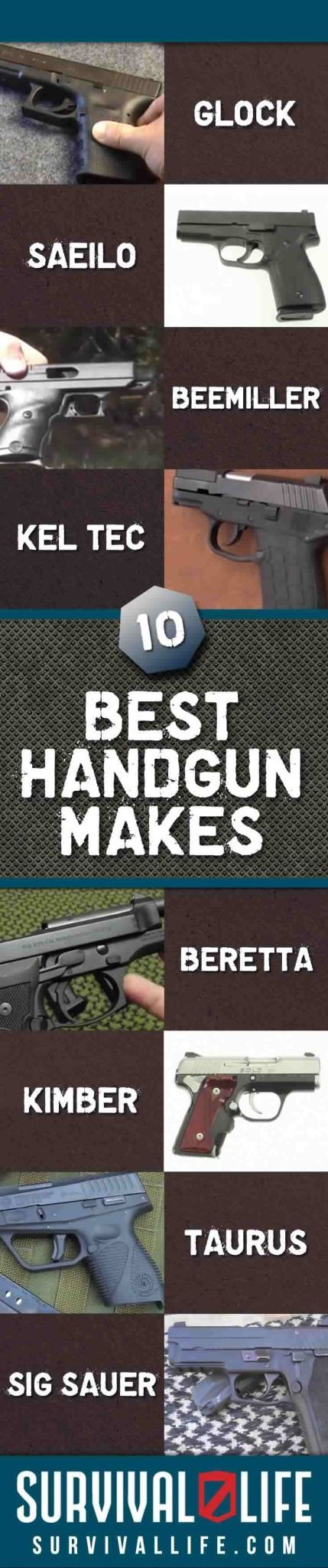Top 10 Handgun Makes in the US | Guns and Ammo Tips for Self Defense by Survival Life http://survivallife.com/2014/03/24/best-10-handguns-us/