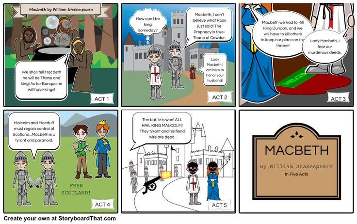 an analysis of the characters and themes in william shakespeares macbeth Shakespeare's macbeth: fear and the dagger of the mind what do the other characters do when they see macbeth looking in a particular direction) analysis.