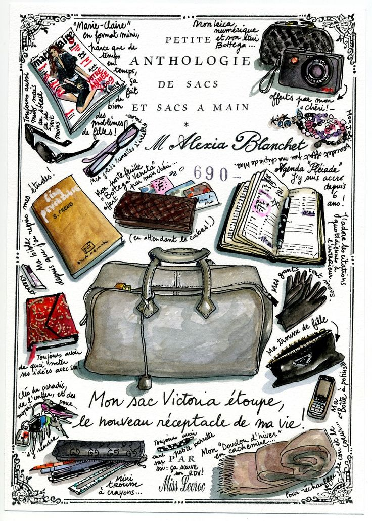 Travel, journal, sketchbook, notebook, dairy, words and images, drawing.