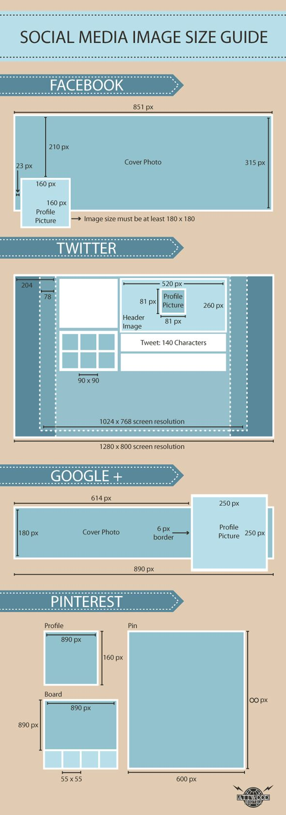 Social Media Image Size Guide - dimensions for the area to display personalized images that fit perfectly on Facebook, Twitter, Google +, and Pinterest