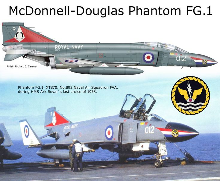 Phantom FG.1