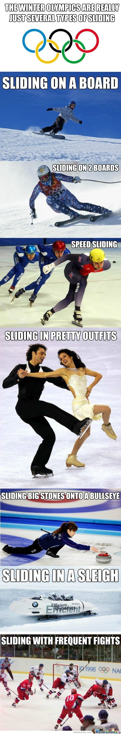 The Winter Olympics are really just several types of sliding.