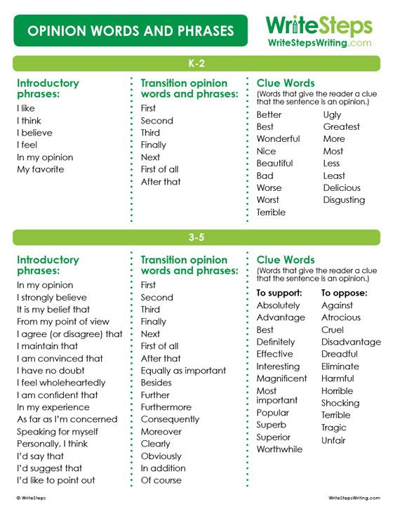 Classroom Transition Ideas ~ Free opinion words and phrases classroom poster engchat