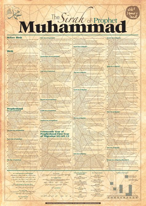 The Seerah Of Prophet Muhammad SAW - Size B2 or A2.jpg (2271×3210)  open it in new tab