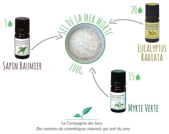 Un bain contre les infections respiratoires avec 4 ingrédients !  - 20 gouttes d'huile essentielle d'Eucalyptus Radiata   - 15 gouttes d'huile essentielle de Myrte Verte   - 5 gouttes d'huile essentielle de Sapin Baumier   - 100 g de sel de la Mer morte