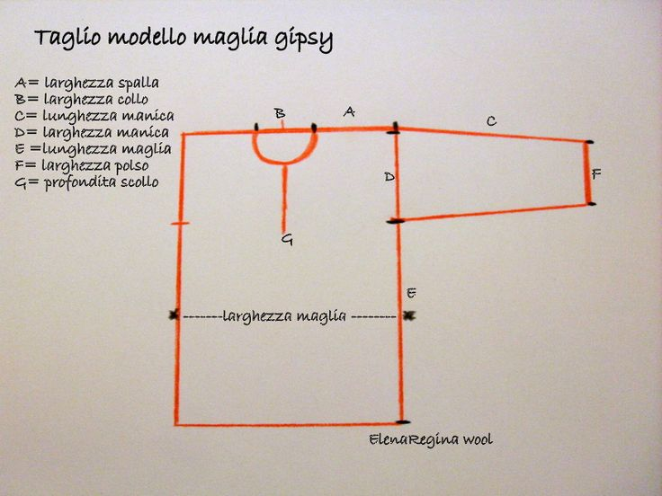 tutorial+gipsy+001.JPG (800×600)