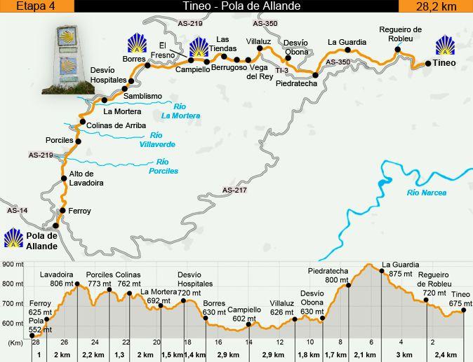 Stage four on the Camino Primitivo, Tineo to Pola de Allande.