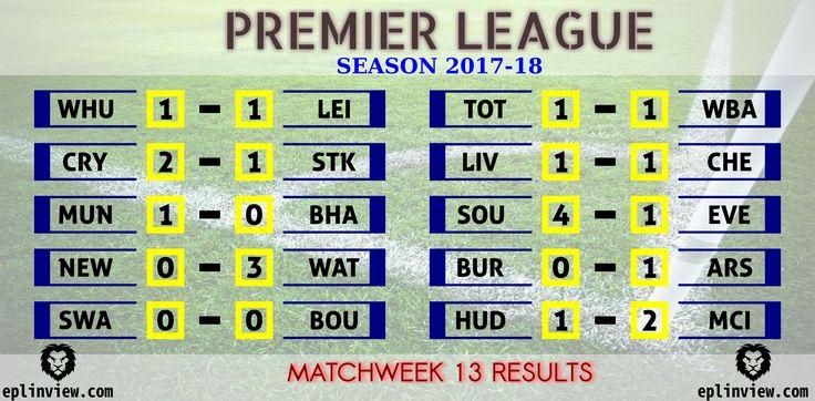 English Premier League Results of Matchweek 13  #PremierLeague #gameday13 #WHULEI #CRYSTK #MUNBHA #NEWWAT #SWABOU #TOTWBA #LIVCHE #SOUEVE #BURARS #HUDMCI #results #epl #prem #matchweek13