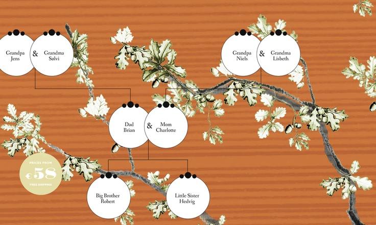 Robert's Oak in details